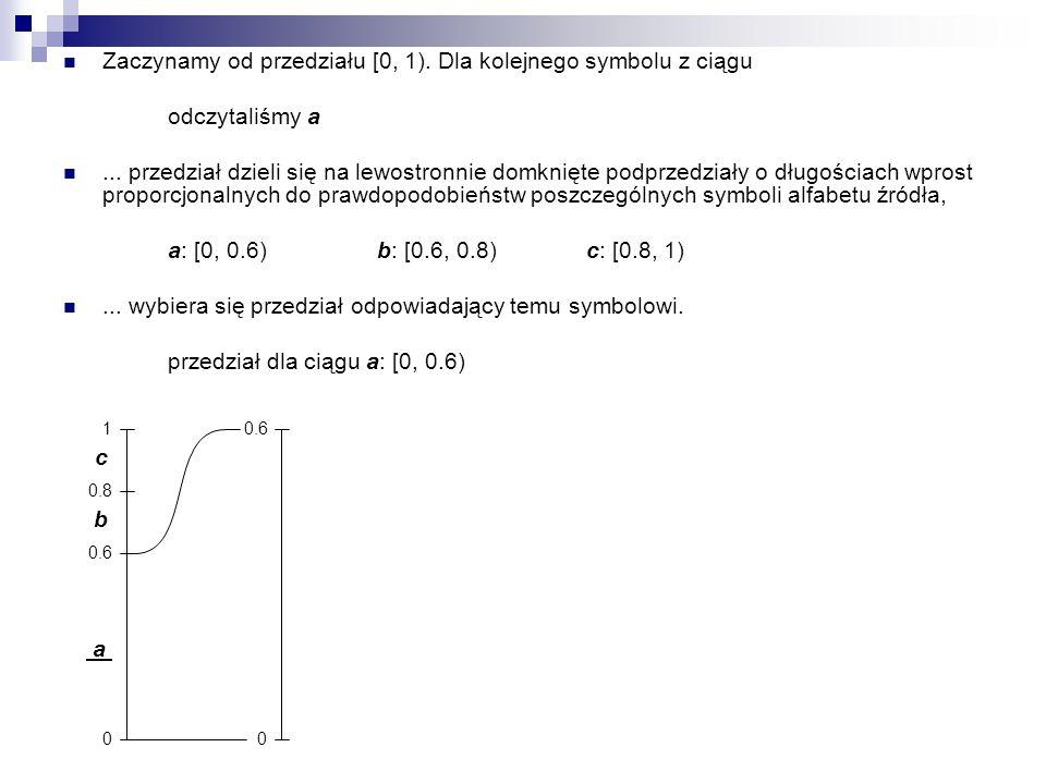 Zaczynamy od przedziału [0, 1). Dla kolejnego symbolu z ciągu